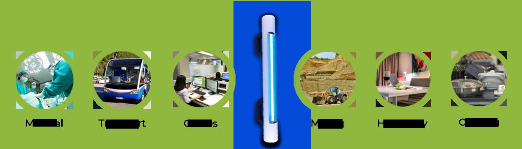 safeair UV-C sterilization lamp applications